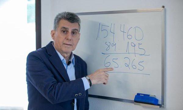 Jucá mostra no quadro branco quantas vacinas sumiram em Roraima