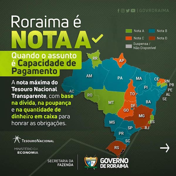 Publicação do Governo de Roraima comemora dinheiro em caixa